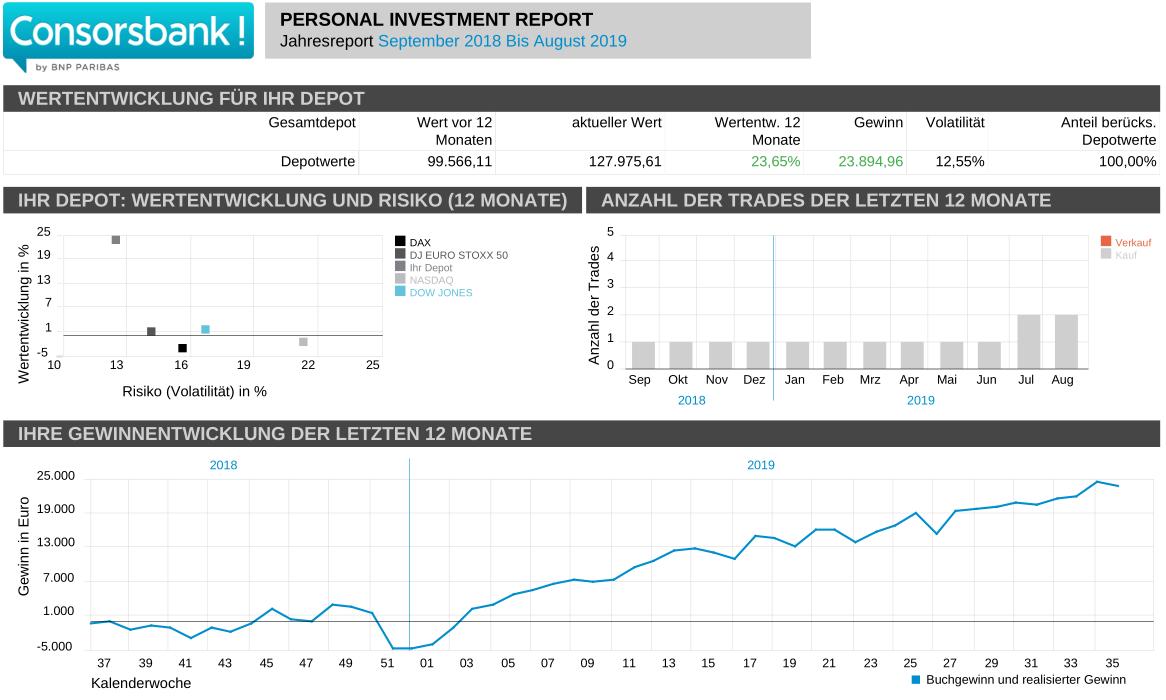2019_09_13_23_28_37_Personal_Investment_Report_2019_08.pdf_SumatraPDF