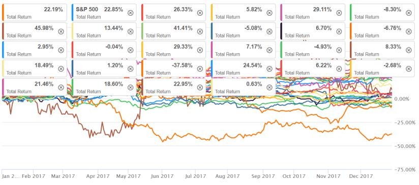 2017 Total Return.png