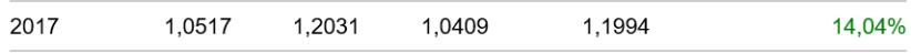 Dollar 2017.png