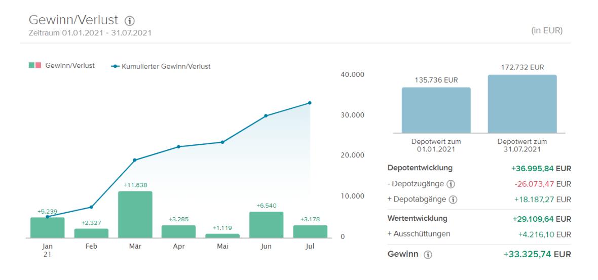 2021-07-14 18_43_27-Depotübersicht _ Consorsbank